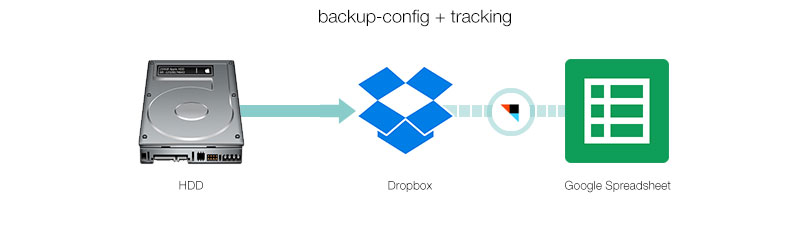 map_02_backup-tracking